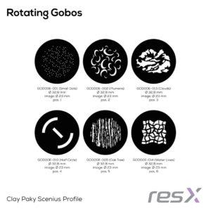 CP-Scenius-Profile_Rotating-Gobos