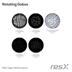 MAC-Viper-Performance_Rotating-Gobos